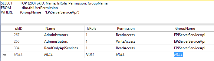 Adding read-only access rights in the database view